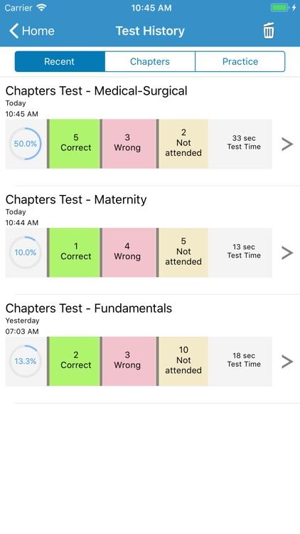 HESI NCLEX-RN Exam Prep 2018 screenshot-3