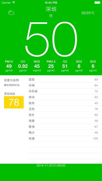 色即是空 - PM2.5空气质量雾霾污染天气指数
