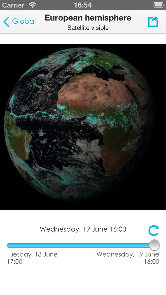 Smart Weather