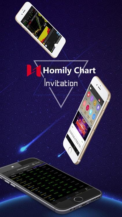 Homily Chart