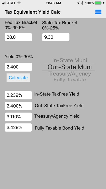 Tax Equivalent Yield Calc
