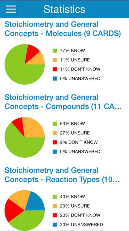 PCAT General Chem Cram Cards screenshot-3
