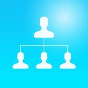Organization Chart Management