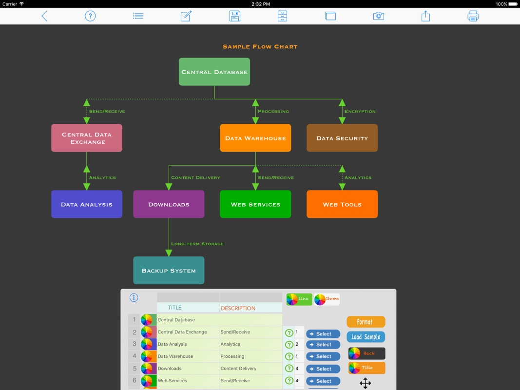 Hierarchy Flowchart Maker Pro Online Game Hack And Cheat Gehack Com