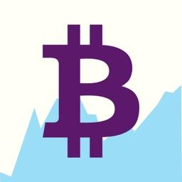 BitChart - BTC Price Tracker