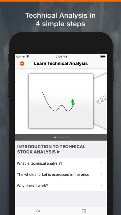 Learn Technical Analyses Screenshot