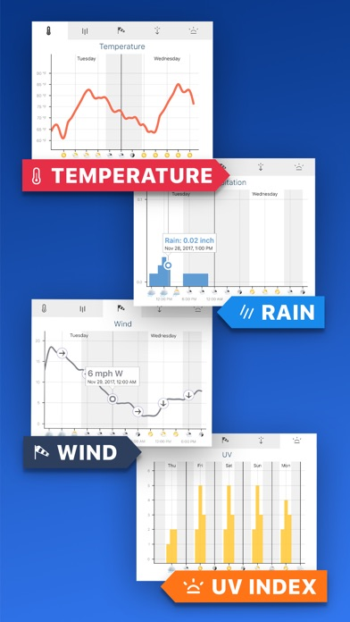 NOAA Radar - Weather & Alerts for Windows