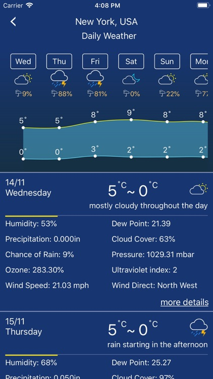 Accurate Weather forecast &map screenshot-1