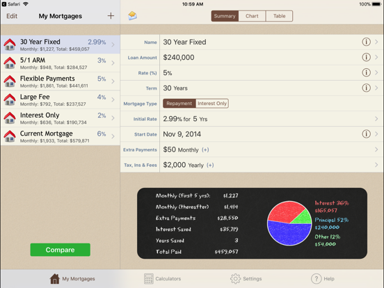 Mortgage Calculator™ screenshot