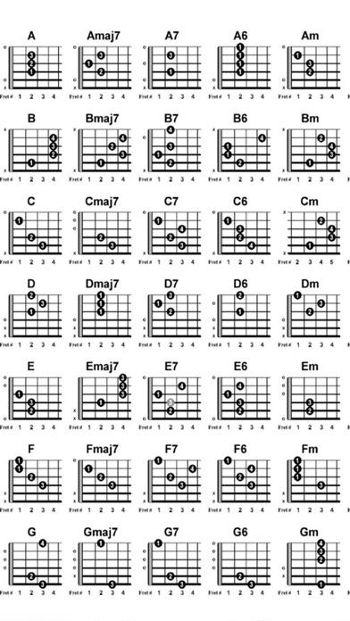Real Guitar Tuner & Chords - App - Mobile Apps