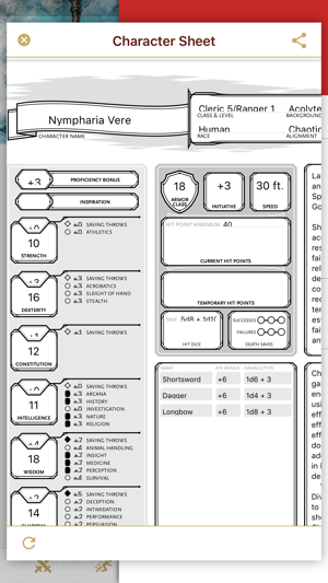 Rolemaster Character Sheet Pdf