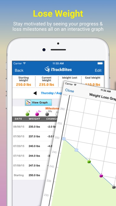 iTrackBites: Smart Weight Loss screenshot 2