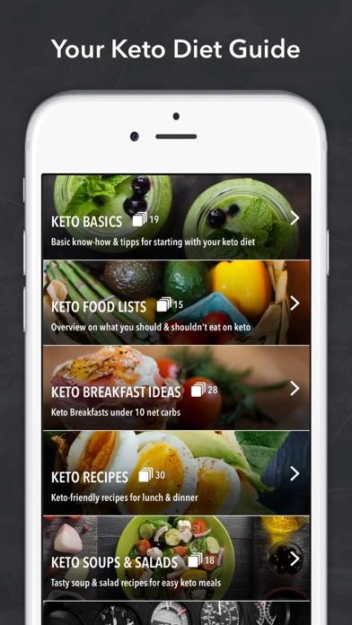 Keto diet & Ketogenic recipes for Windows