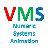 Numeric Systems Animation