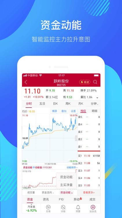 中泰齐富通-炒股证券开户