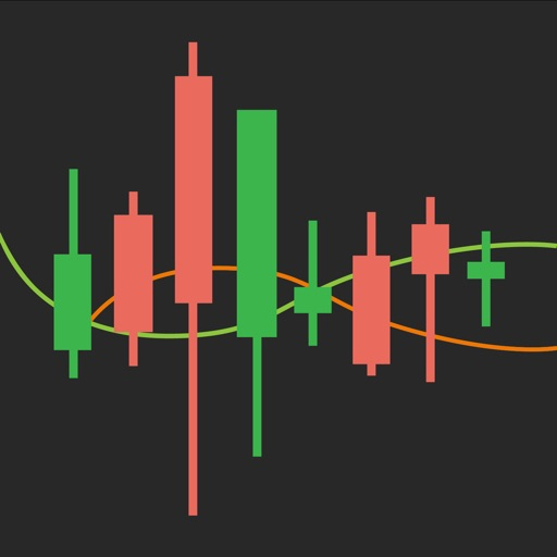 Forex - Signals and Analysis iOS App