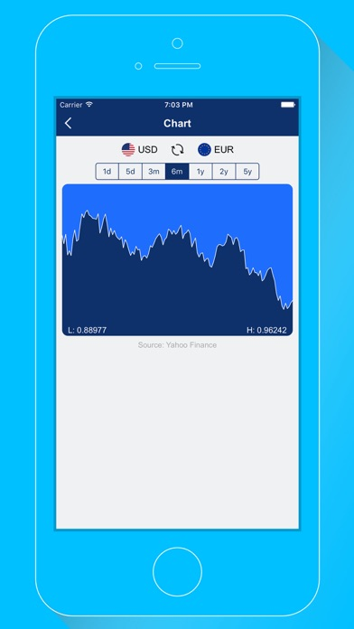 Screenshot #5 for DayRate Pro - Currency Convert