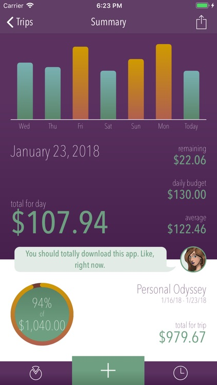 Trail Wallet Travel Budget App