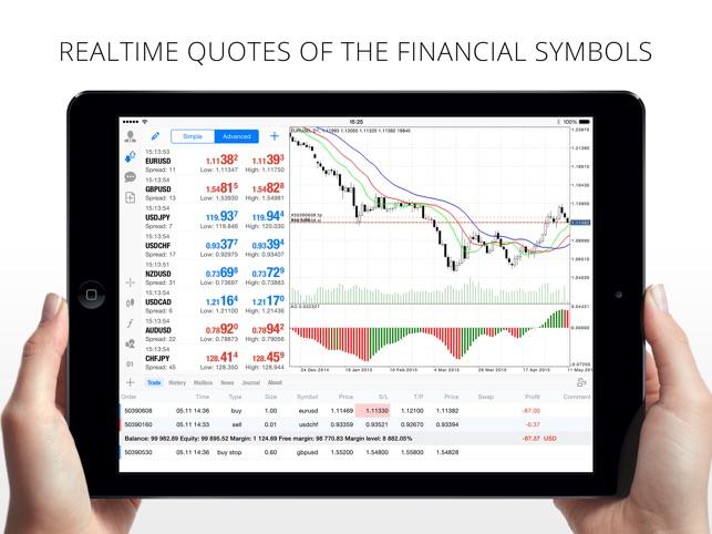 Mt4 app форекс купля-продажа валюты