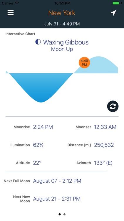 Moon Tracker - Moonrise, Moonset & Moon Phase