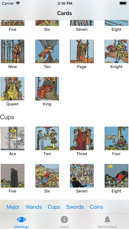 Tarot Meanings