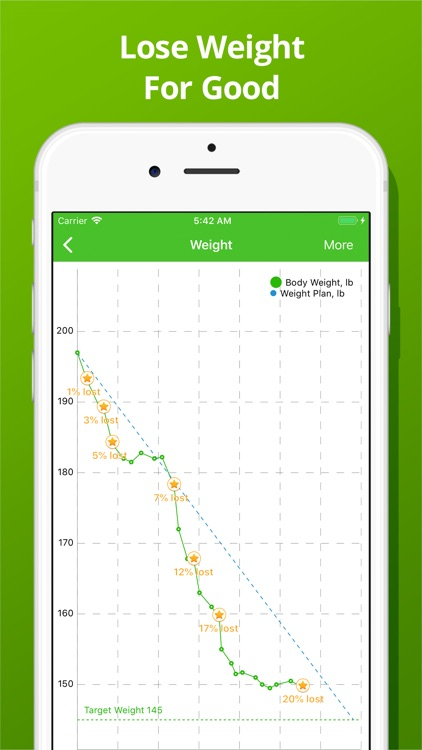 MyNetDiary - Calorie Counter screenshot-8