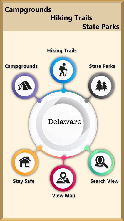 Delaware -Trails & Camps ,Park