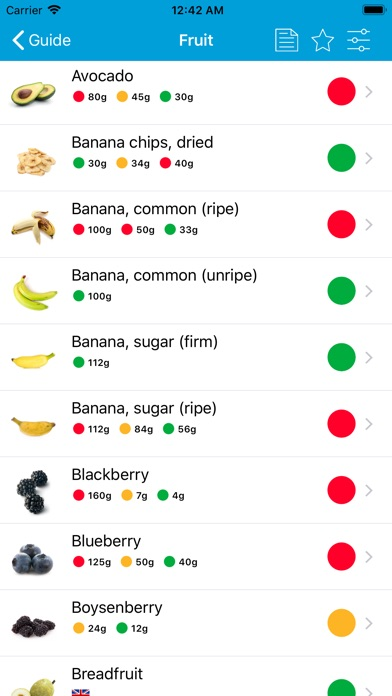 Screenshot for Monash University FODMAP diet in Poland App Store