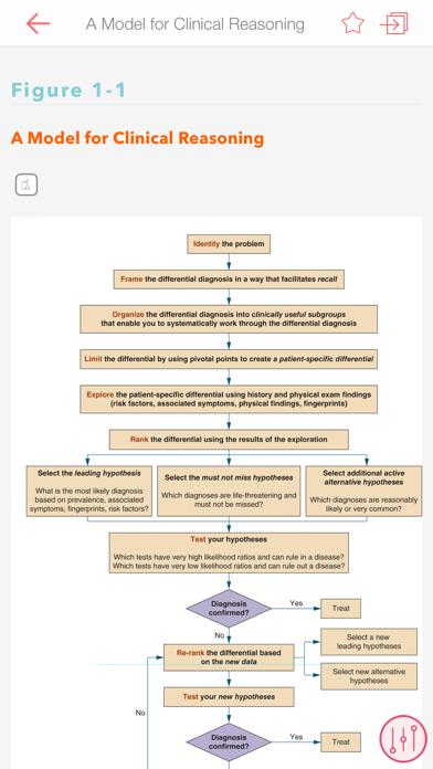Symptom to Diagnosis-EB Guide by Skyscape Medpresso Inc (iOS