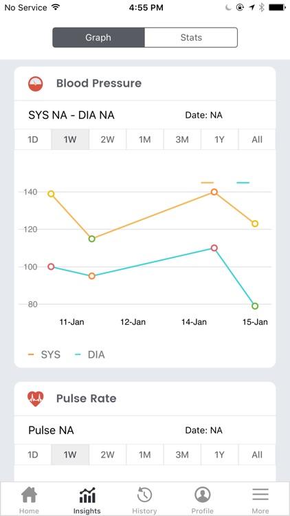 Smart Blood Pressure- SmartBP