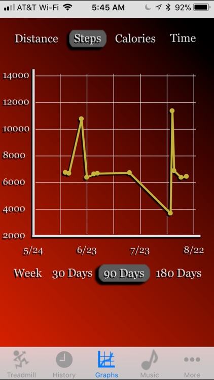 iTreadmill Pedometer screenshot-1