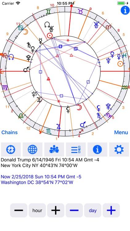 Astrological Charts Pro screenshot-3