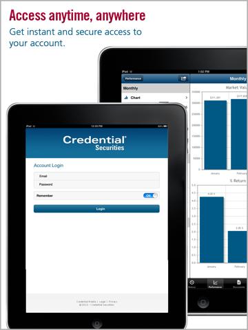 Credential Online - náhled