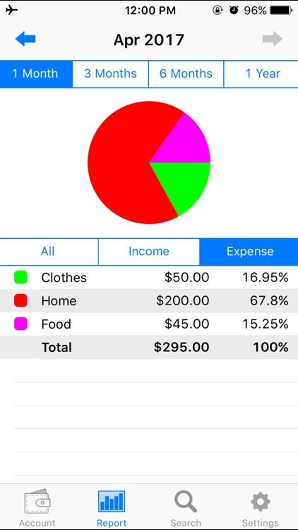 iSpending - Expense Tracker screenshot-4