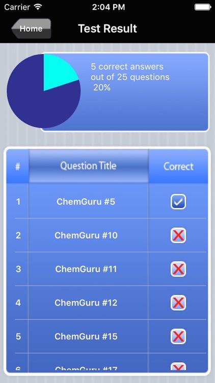 ChemGuru MCAT Exam Prep screenshot-4