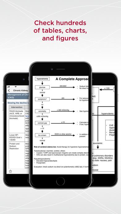 MGH Nephrology Guide Screenshot