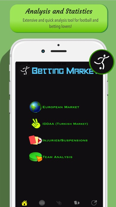 Betting Market Sports Analysis
