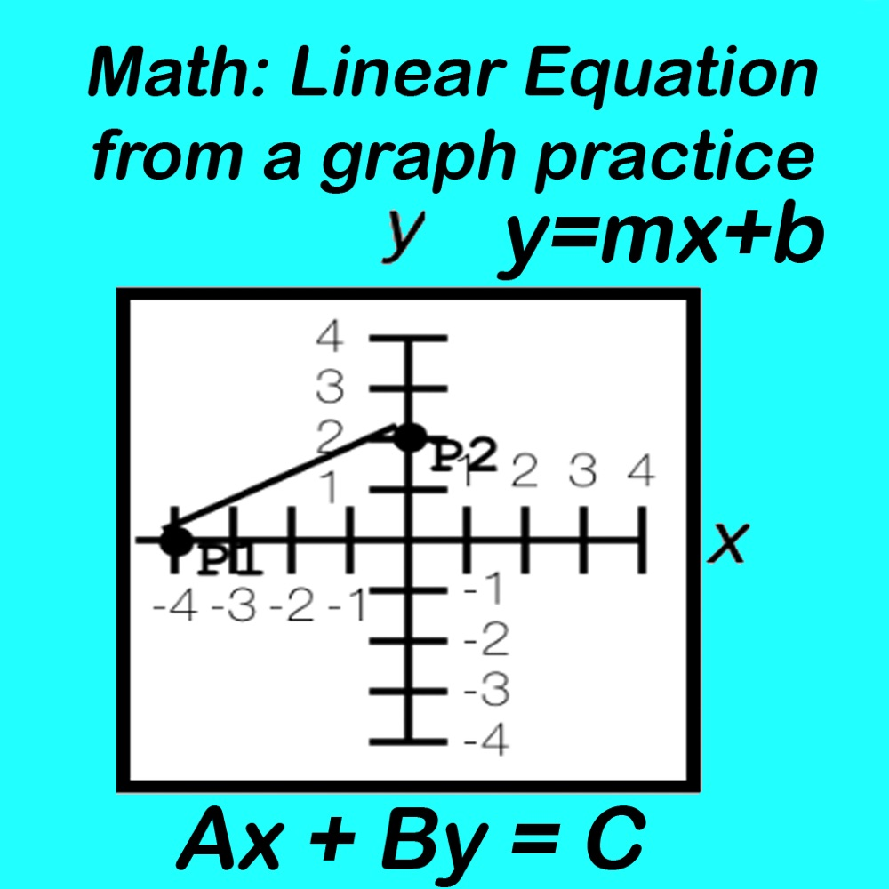 Linear Equations from a graph - App - Mobile Apps