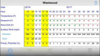 WeatherMatch Screenshot