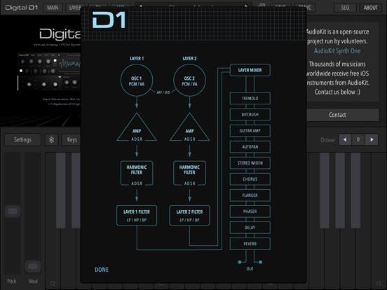 AudioKit Digital D1 Synth screenshot #3