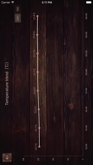 温度計pro - リアルタイムの気象温度テストツールのおすすめ画像2