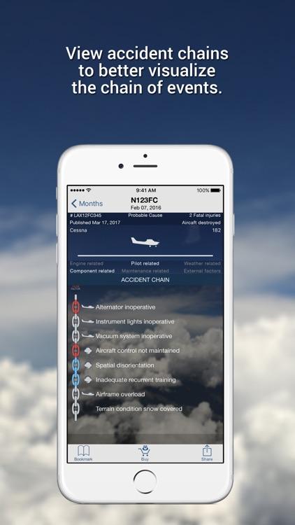 Flight Chain - NTSB Reports