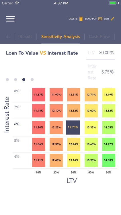 AQARI - Real Estate Analysis screenshot-3