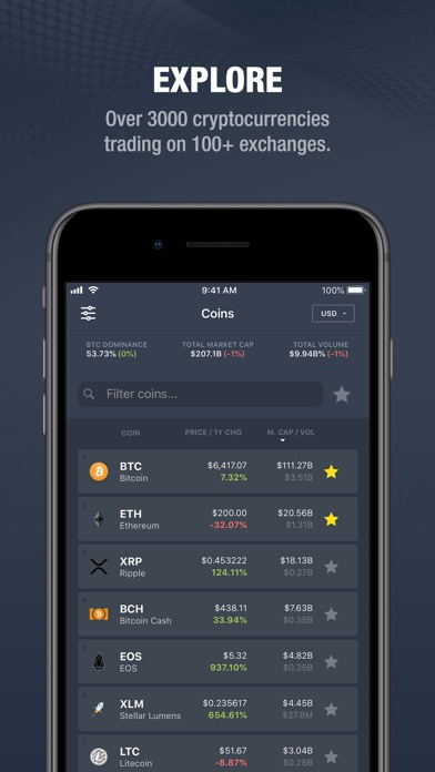 CoinCodex - Crypto Info App Data & Review - Finance - Apps Rankings!