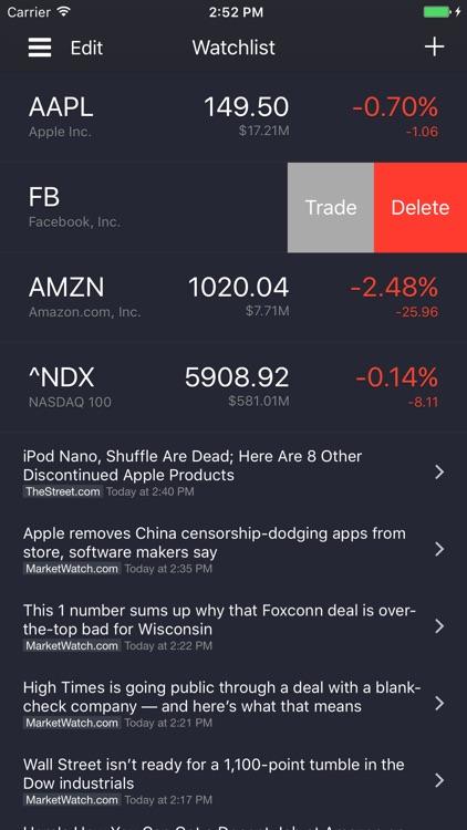 StockBeat - Track Stocks Financial Data & News
