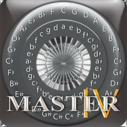 Circle of 5ths Master IV