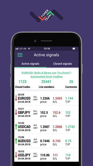Forex signals iphone app
