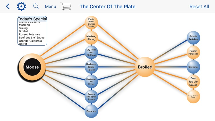 The Center of the Plate screenshot-1