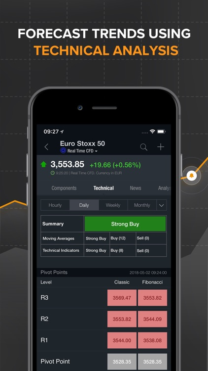 Investing.com screenshot-5