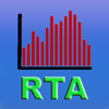 RTA - Andrew Smith
